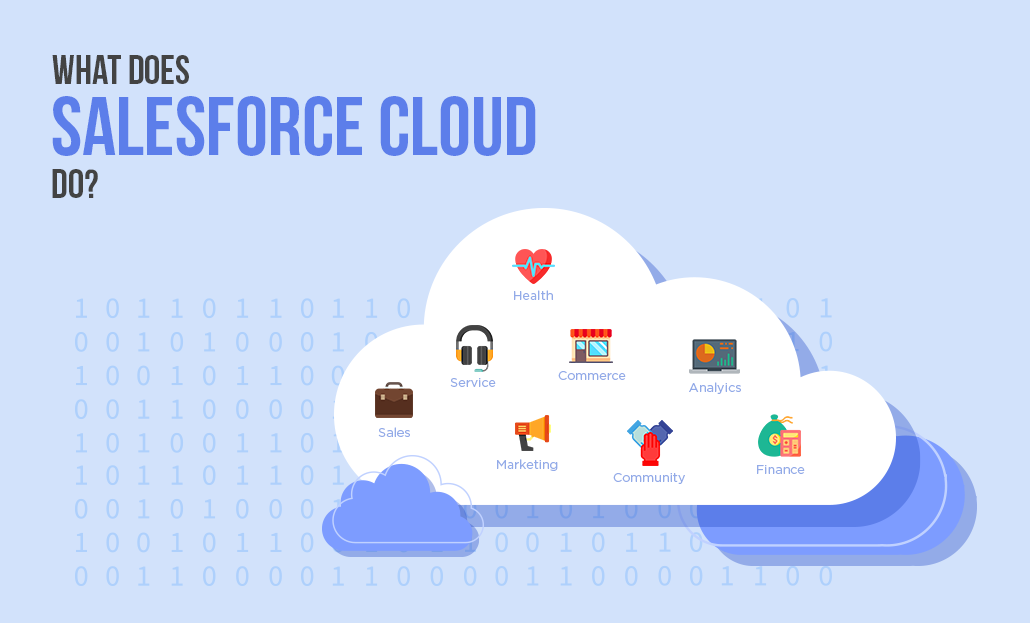 What Does Salesforce Cloud Do?
