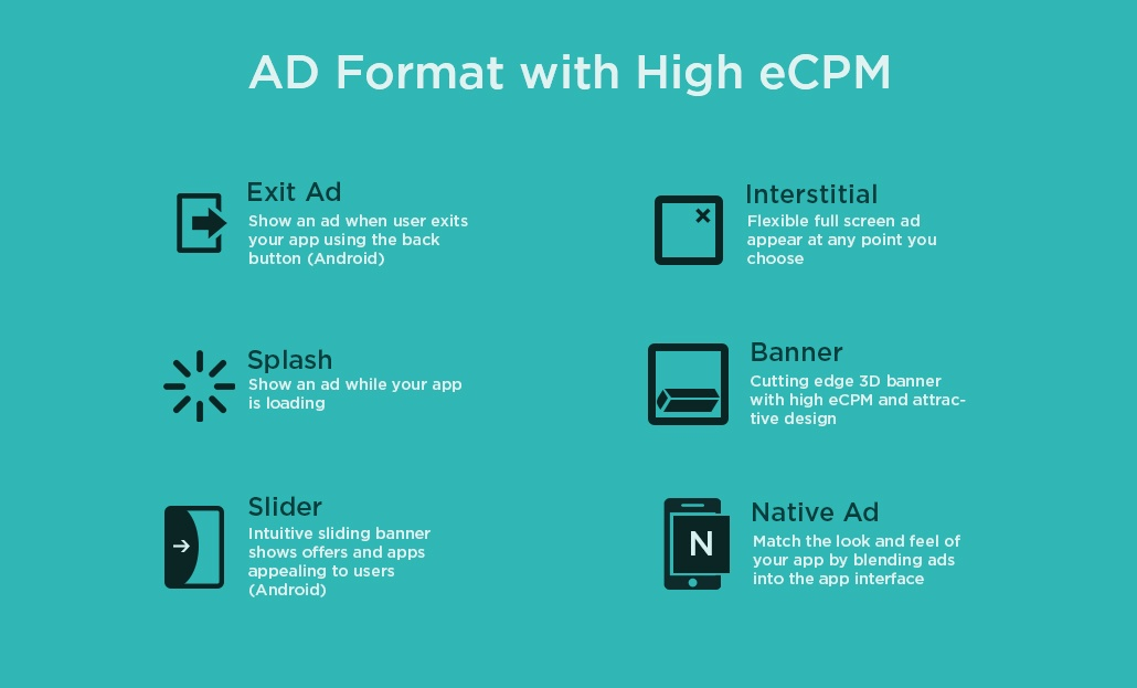3 minute read on Mobile Ad Platforms,types & ways to