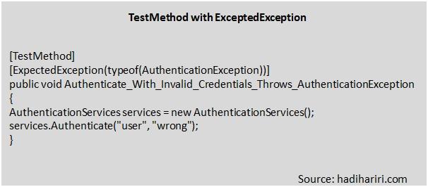 TestMethod with ExpectedException