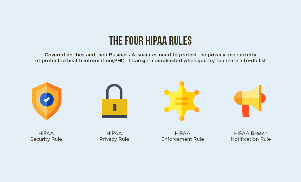 The Four HIPAA Rules