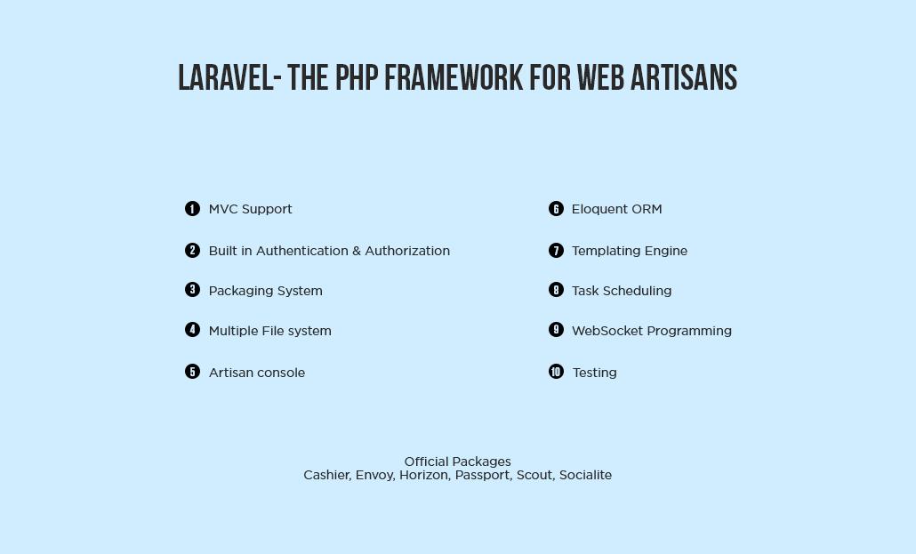 Laravel - PHP Framework