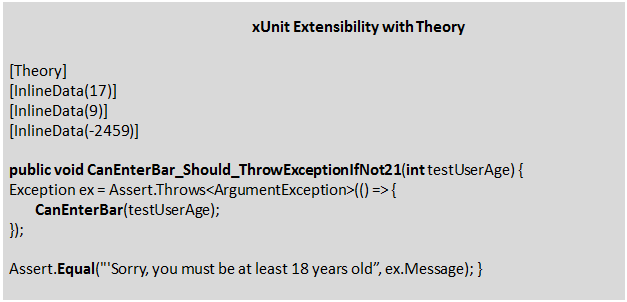 xUnit Extensibility with Theory