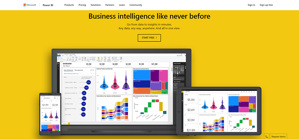 Power BI - Business Analytics