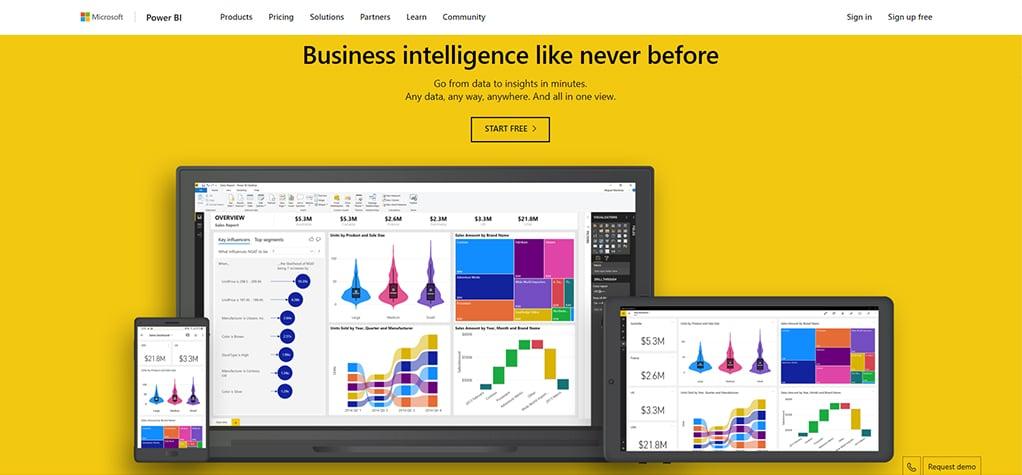 Power BI - Business Analytics