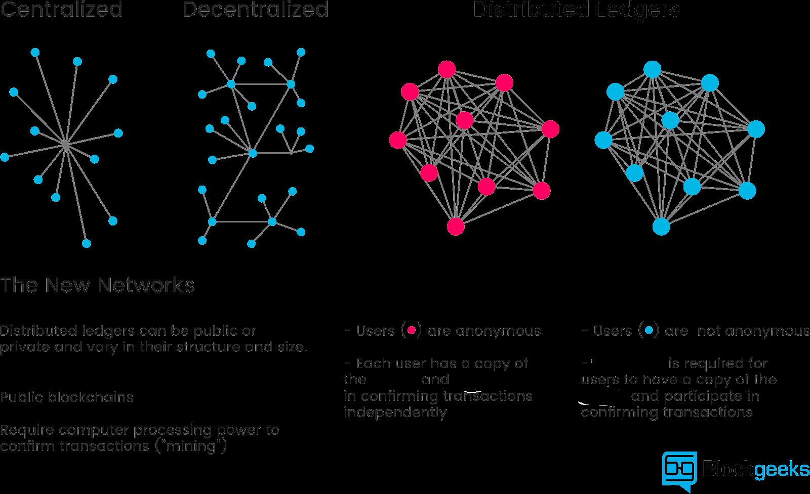 blockchain_image_1