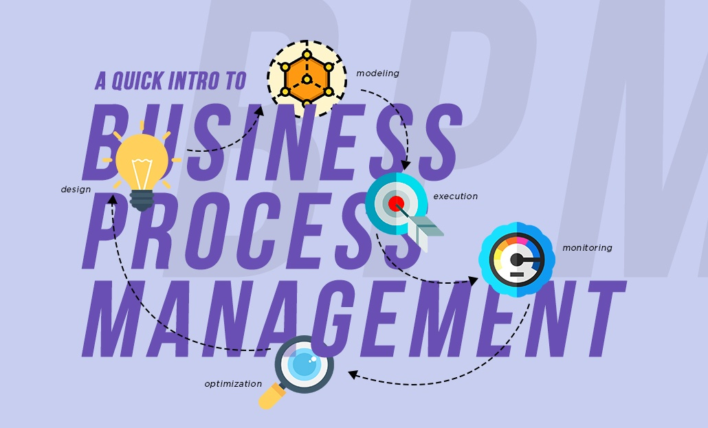 A Quick Intro to Business Process Management - BPM
