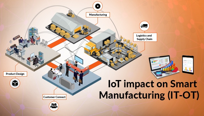 A Drone's Eye View Of Iot-enabled Manufacturing