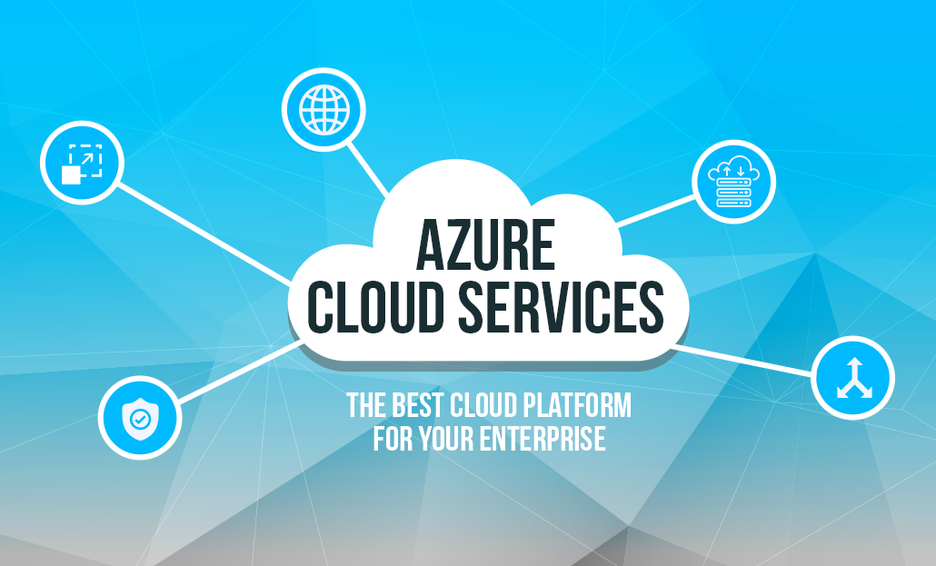 Azure Cloud Service – The Best Cloud Platform For Your Enterprise