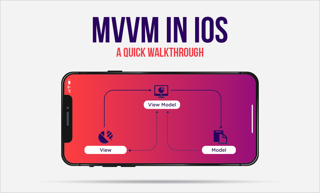 MVVM in iOS – A Quick Walkthrough