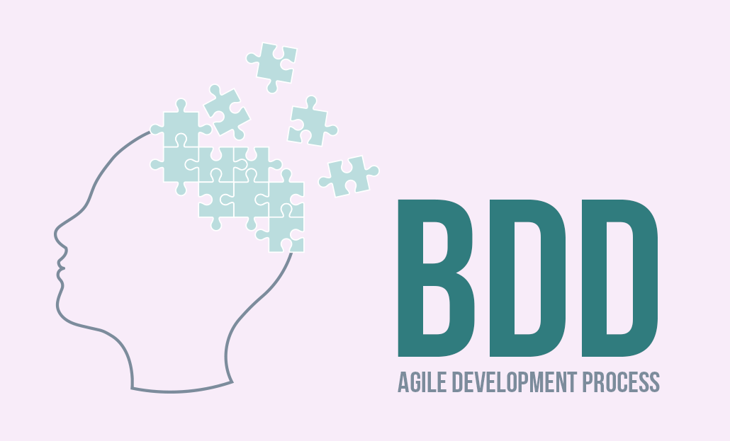 BDD – Agile Development Process