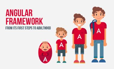 Angular Framework – From Its First Steps To Adulthood