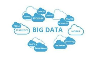 Startups get the big data power with power BI