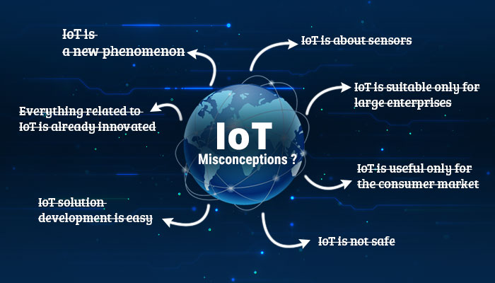 Did you also believe these misconceptions about iot