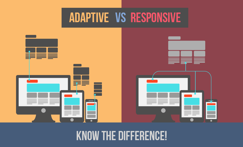 Responsive vs Adaptive Website Design – Know The Difference!