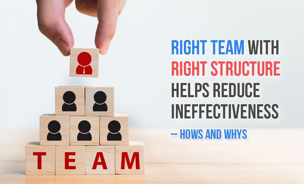 Right team with Right Structure helps reduce ineffectiveness– Hows & Whys