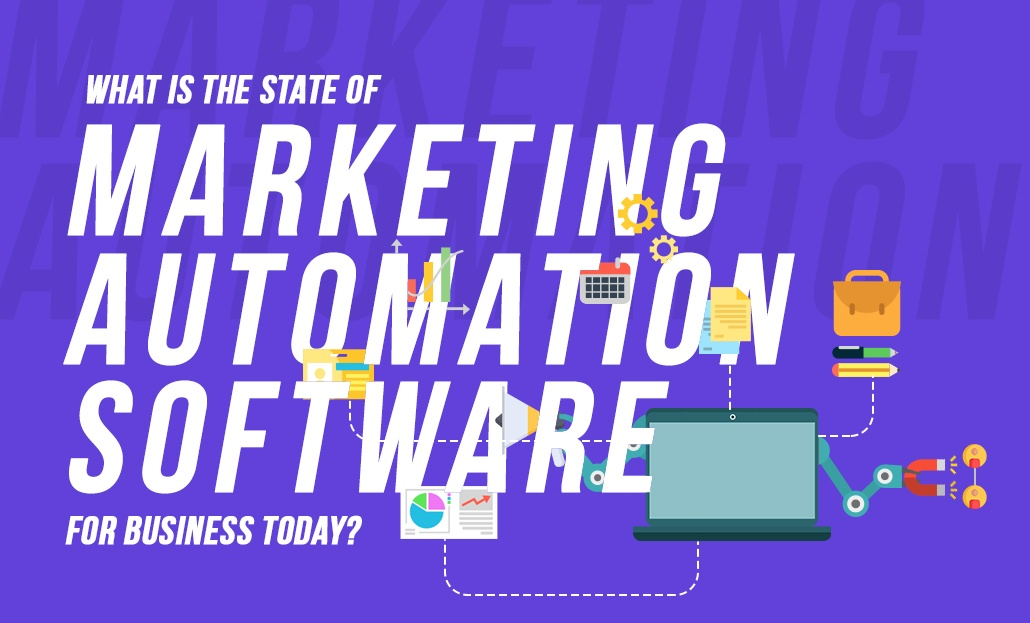 What Is The State Of Marketing Automation Software For Businesses Today?