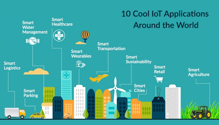 10 cool iot applications around the world
