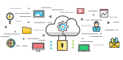 Cloud Strategy & Development